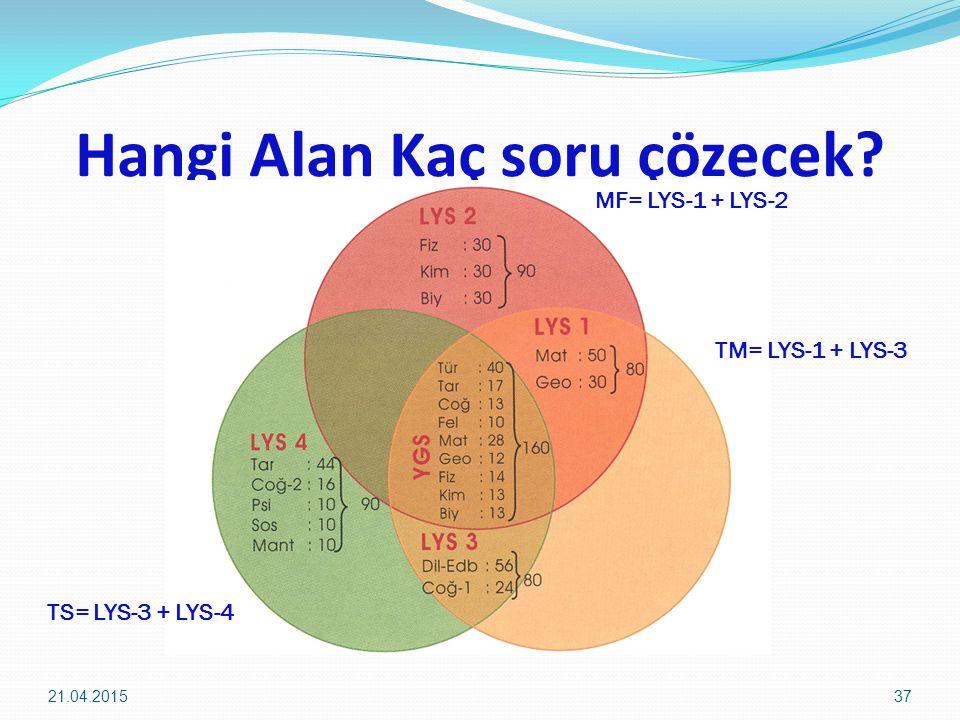 Hangi Alan Kaç soru çözecek? 21.04.201537 TM= LYS-1 + LYS-3 TS= LYS-3 + LYS-4 MF= LYS-1 + LYS-2