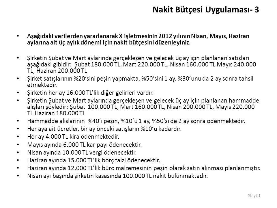 Slayt 1 Nakit Bütçesi Uygulaması- 3 Aşağıdaki verilerden yararlanarak X işletmesinin 2012 yılının Nisan, Mayıs, Haziran aylarına ait üç aylık dönemi i
