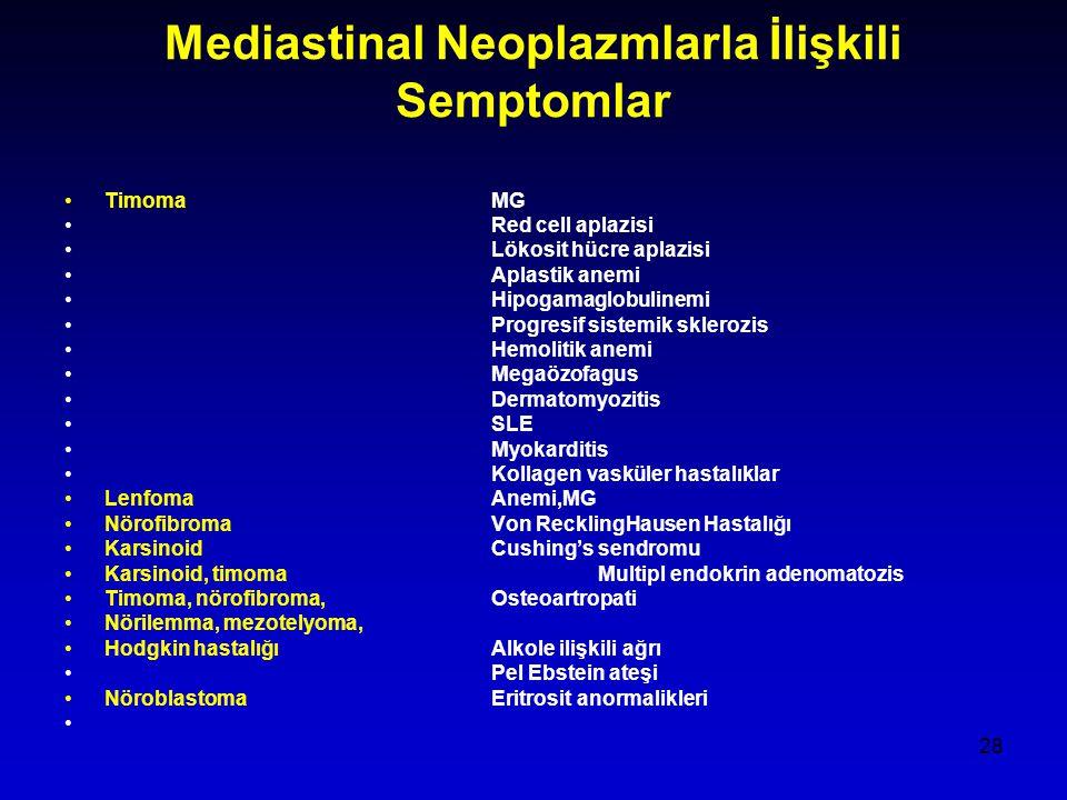 28 Mediastinal Neoplazmlarla İlişkili Semptomlar TimomaMG Red cell aplazisi Lökosit hücre aplazisi Aplastik anemi Hipogamaglobulinemi Progresif sistemik sklerozis Hemolitik anemi Megaözofagus Dermatomyozitis SLE Myokarditis Kollagen vasküler hastalıklar LenfomaAnemi,MG NörofibromaVon RecklingHausen Hastalığı KarsinoidCushing's sendromu Karsinoid, timomaMultipl endokrin adenomatozis Timoma, nörofibroma,Osteoartropati Nörilemma, mezotelyoma, Hodgkin hastalığıAlkole ilişkili ağrı Pel Ebstein ateşi NöroblastomaEritrosit anormalikleri