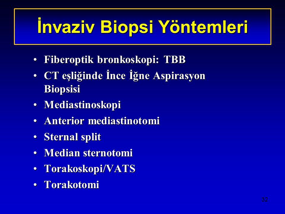32 İnvaziv Biopsi Yöntemleri Fiberoptik bronkoskopi: TBBFiberoptik bronkoskopi: TBB CT eşliğinde İnce İğne Aspirasyon BiopsisiCT eşliğinde İnce İğne Aspirasyon Biopsisi MediastinoskopiMediastinoskopi Anterior mediastinotomiAnterior mediastinotomi Sternal splitSternal split Median sternotomiMedian sternotomi Torakoskopi/VATSTorakoskopi/VATS TorakotomiTorakotomi