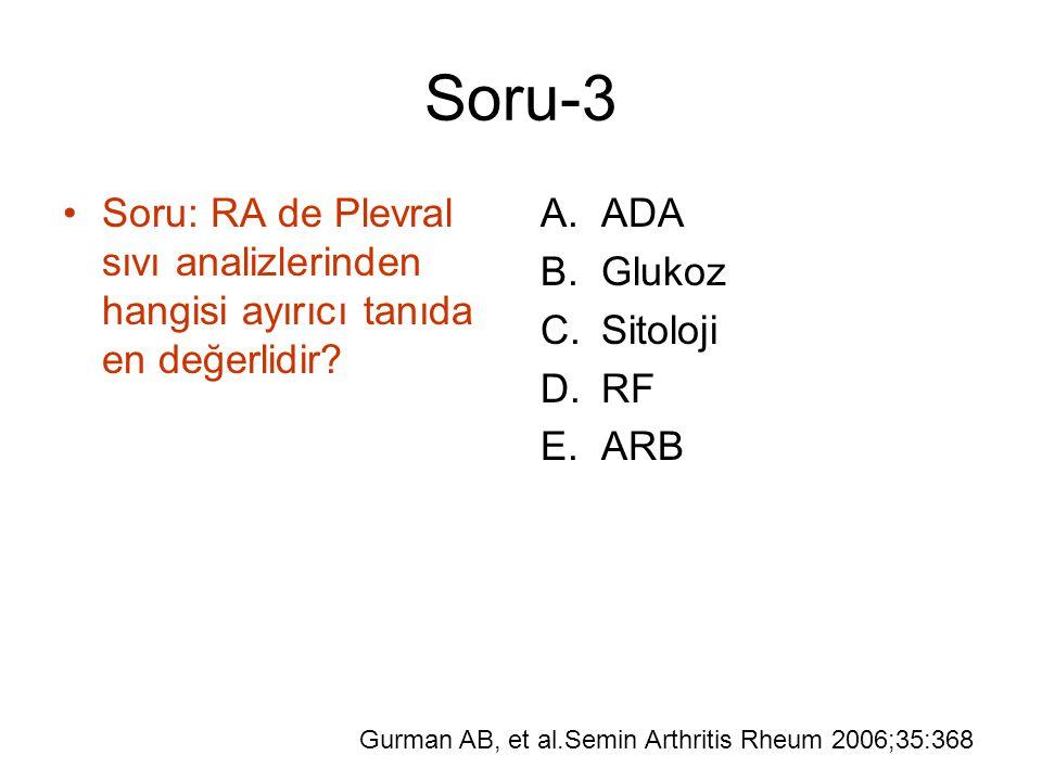 Soru-3 Soru: RA de Plevral sıvı analizlerinden hangisi ayırıcı tanıda en değerlidir? A.ADA B.Glukoz C.Sitoloji D.RF E.ARB Gurman AB, et al.Semin Arthr