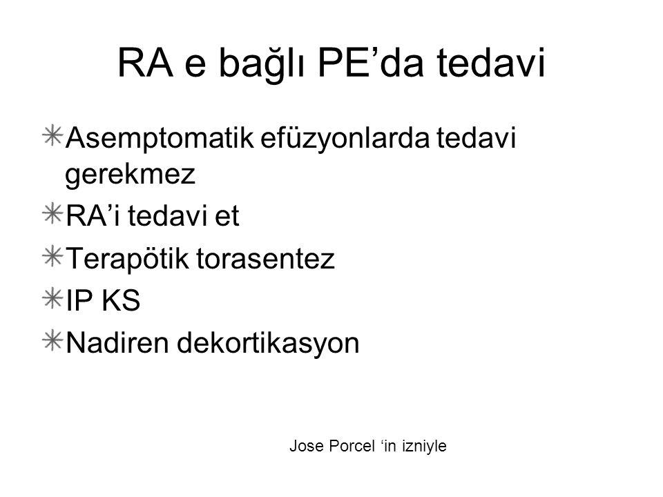 RA e bağlı PE'da tedavi Asemptomatik efüzyonlarda tedavi gerekmez RA'i tedavi et Terapötik torasentez IP KS Nadiren dekortikasyon Jose Porcel 'in izni