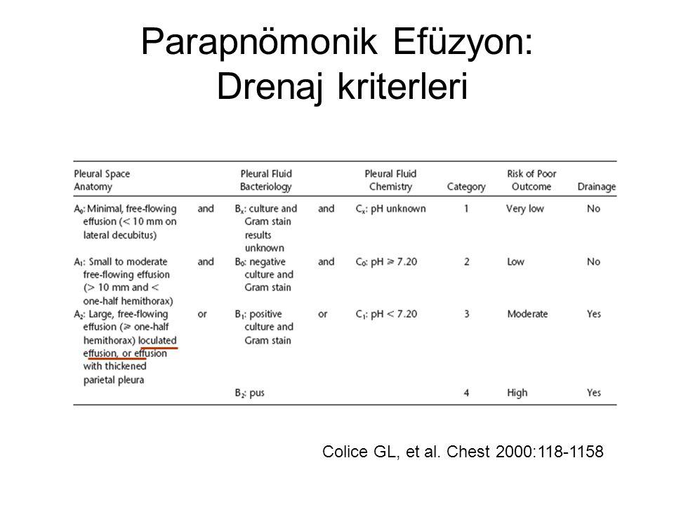 Parapnömonik Efüzyon: Drenaj kriterleri Colice GL, et al. Chest 2000:118-1158
