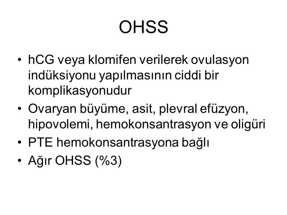 OHSS hCG veya klomifen verilerek ovulasyon indüksiyonu yapılmasının ciddi bir komplikasyonudur Ovaryan büyüme, asit, plevral efüzyon, hipovolemi, hemo