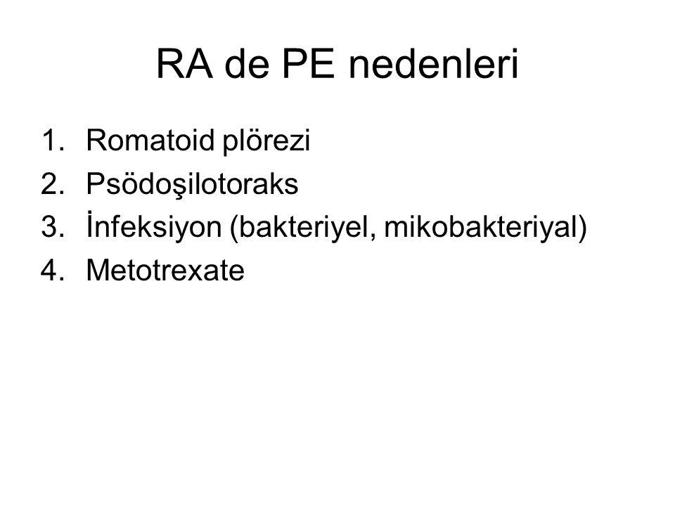 RA de PE nedenleri 1.Romatoid plörezi 2.Psödoşilotoraks 3.İnfeksiyon (bakteriyel, mikobakteriyal) 4.Metotrexate