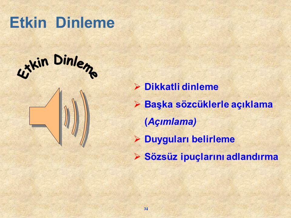 34 Etkin Dinleme  Dikkatli dinleme  Başka sözcüklerle açıklama (Açımlama)  Duyguları belirleme  Sözsüz ipuçlarını adlandırma
