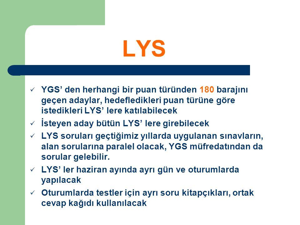 YGS' den herhangi bir puan türünden 180 barajını geçen adaylar, hedefledikleri puan türüne göre istedikleri LYS' lere katılabilecek İsteyen aday bütün
