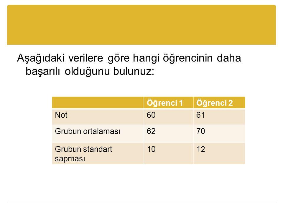 Aşağıdaki verilere göre hangi öğrencinin daha başarılı olduğunu bulunuz: Öğrenci 1Öğrenci 2 Not6061 Grubun ortalaması6270 Grubun standart sapması 1012