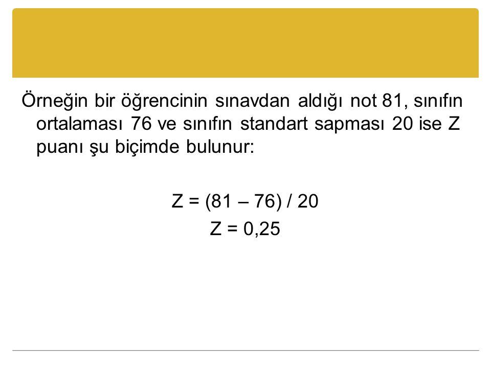 Örneğin bir öğrencinin sınavdan aldığı not 81, sınıfın ortalaması 76 ve sınıfın standart sapması 20 ise Z puanı şu biçimde bulunur: Z = (81 – 76) / 20