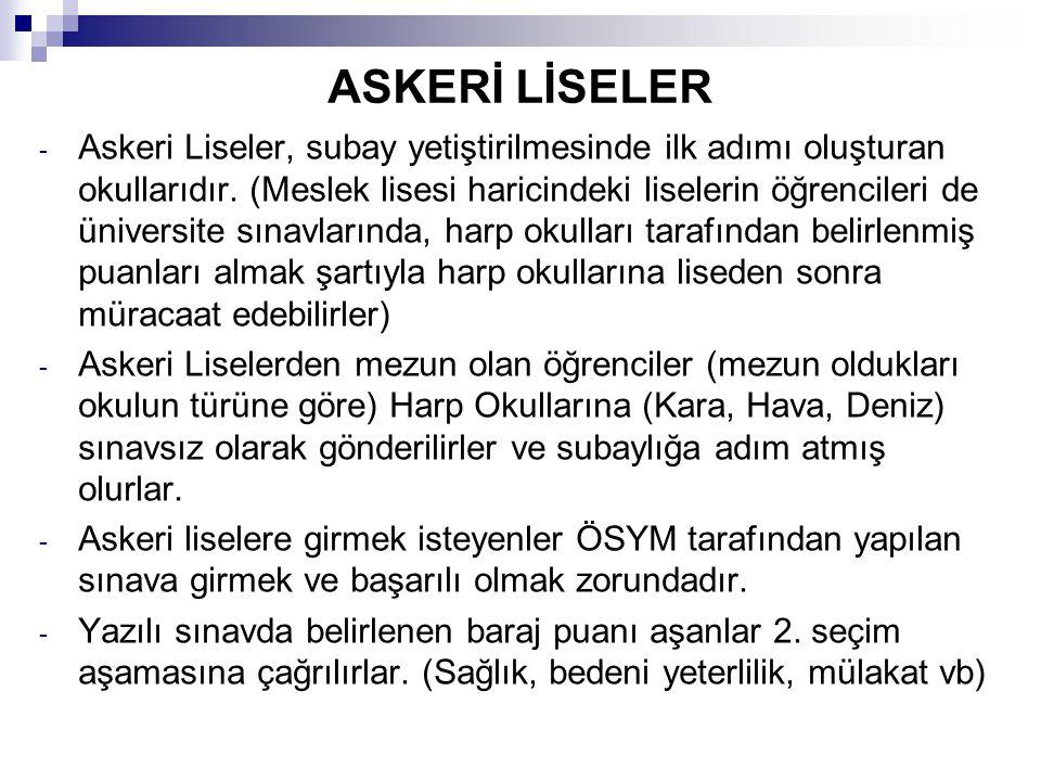 POLİS KOLEJLERİ 2011 TABAN PUANLARI Bursa Polis Koleji 450 Ankara Polis Koleji Erkek: 447 Kız : 483