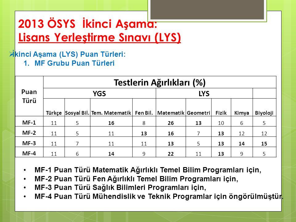 2013 ÖSYS İkinci Aşama: Lisans Yerleştirme Sınavı (LYS) Puan Türü Testlerin Ağırlıkları (%) YGSLYS TürkçeSosyal Bil.Tem.