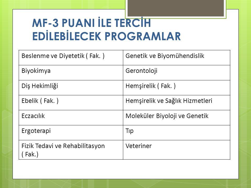 MF-3 PUANI İLE TERCİH EDİLEBİLECEK PROGRAMLAR Beslenme ve Diyetetik ( Fak.