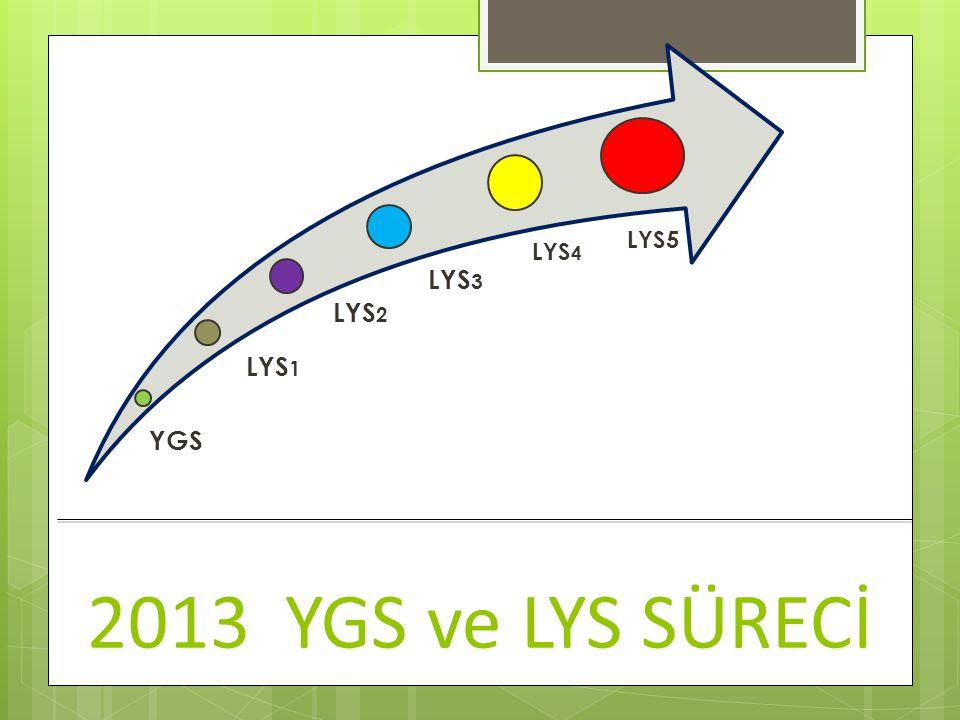 YGS LYS 1 LYS 2 LYS 3 LYS 4 2013 YGS ve LYS SÜRECİ LYS5