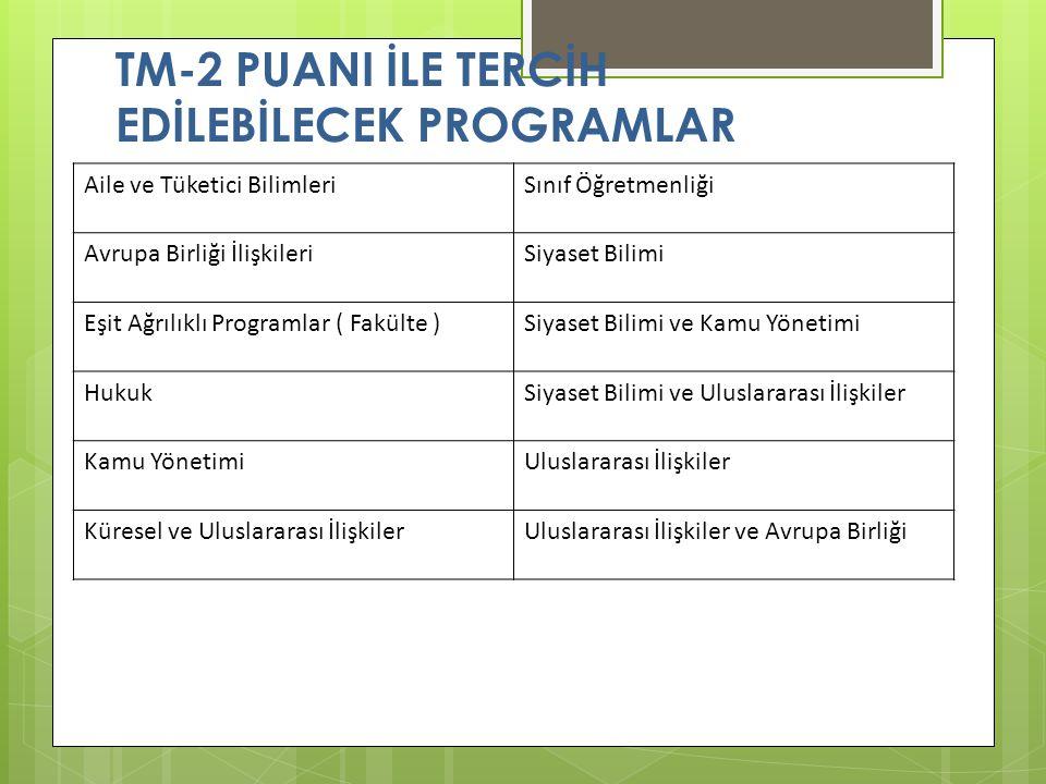 TM-2 PUANI İLE TERCİH EDİLEBİLECEK PROGRAMLAR Aile ve Tüketici BilimleriSınıf Öğretmenliği Avrupa Birliği İlişkileriSiyaset Bilimi Eşit Ağrılıklı Prog