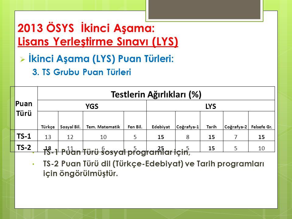 2013 ÖSYS İkinci Aşama: Lisans Yerleştirme Sınavı (LYS)  İkinci Aşama (LYS) Puan Türleri: 3.