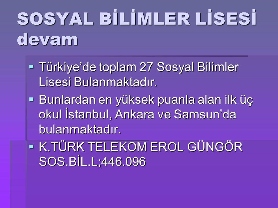  Türkiye'de toplam 27 Sosyal Bilimler Lisesi Bulanmaktadır.  Bunlardan en yüksek puanla alan ilk üç okul İstanbul, Ankara ve Samsun'da bulanmaktadır