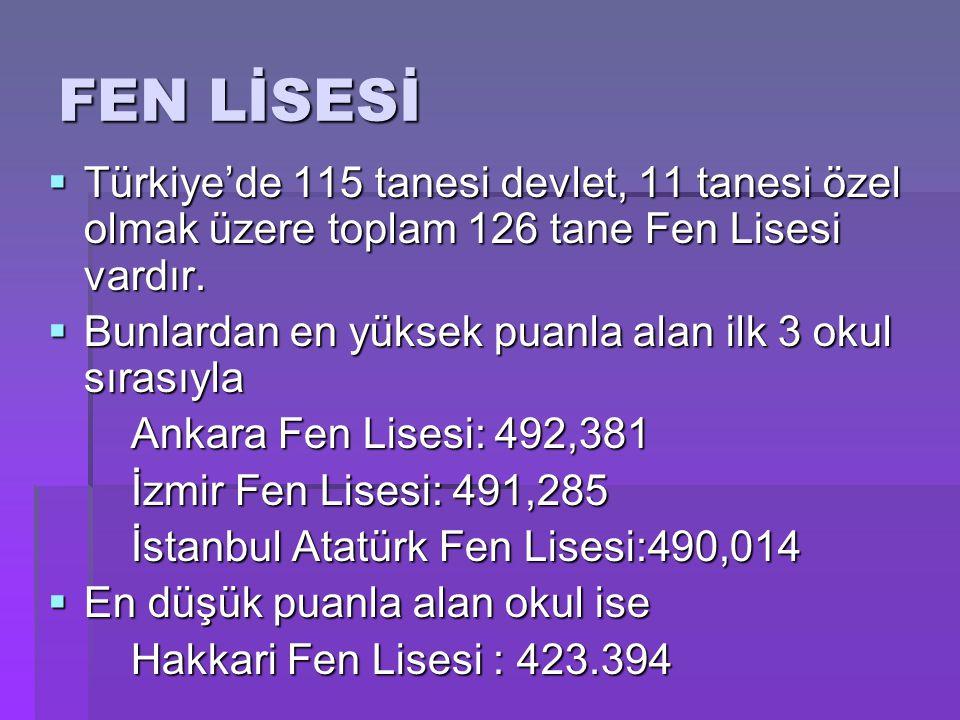 Türkiye'de 115 tanesi devlet, 11 tanesi özel olmak üzere toplam 126 tane Fen Lisesi vardır.  Bunlardan en yüksek puanla alan ilk 3 okul sırasıyla A