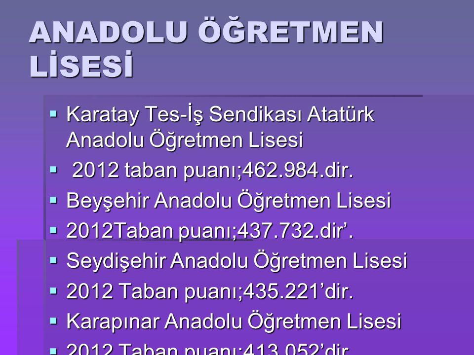  Karatay Tes-İş Sendikası Atatürk Anadolu Öğretmen Lisesi  2012 taban puanı;462.984.dir.  Beyşehir Anadolu Öğretmen Lisesi  2012Taban puanı;437.73