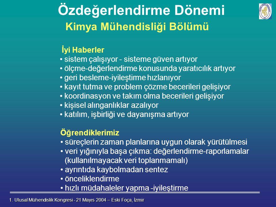 Özdeğerlendirme Dönemi 1.Ulusal Mühendislik Kongresi - 21 Mayıs 2004 – Eski Foça, İzmir 1.