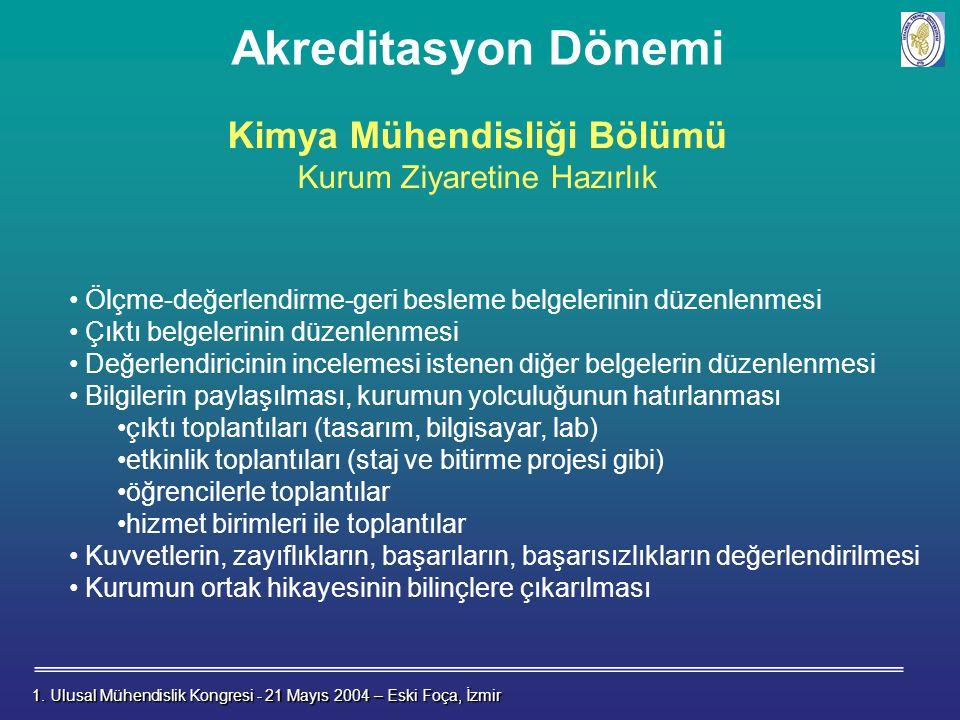 Akreditasyon Dönemi 1.Ulusal Mühendislik Kongresi - 21 Mayıs 2004 – Eski Foça, İzmir 1.