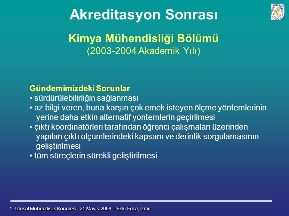 Akreditasyon Sonrası 1.Ulusal Mühendislik Kongresi - 21 Mayıs 2004 – Eski Foça, İzmir 1.