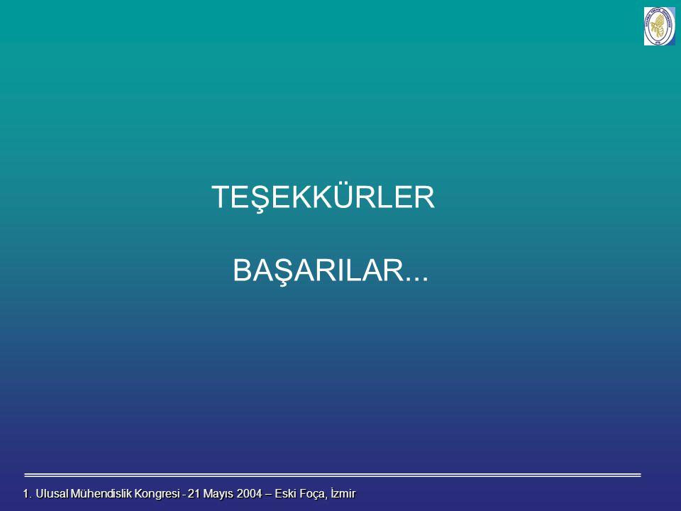 1.Ulusal Mühendislik Kongresi - 21 Mayıs 2004 – Eski Foça, İzmir 1.