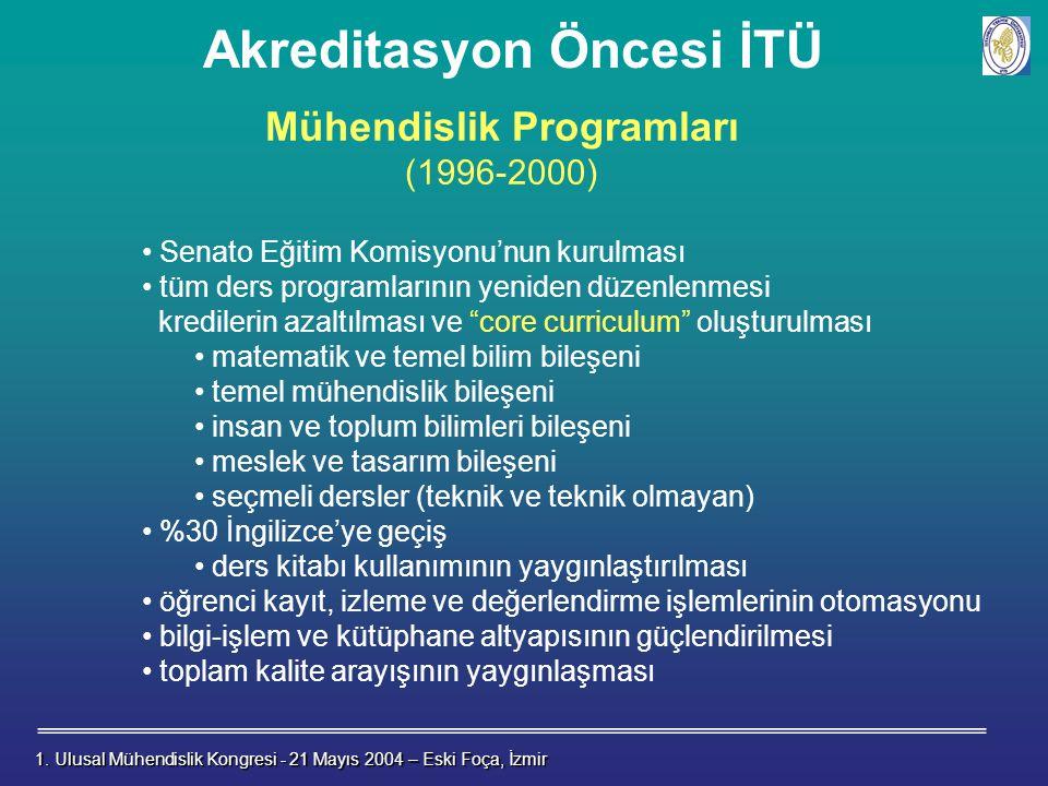 Akreditasyon Öncesi İTÜ 1.Ulusal Mühendislik Kongresi - 21 Mayıs 2004 – Eski Foça, İzmir 1.