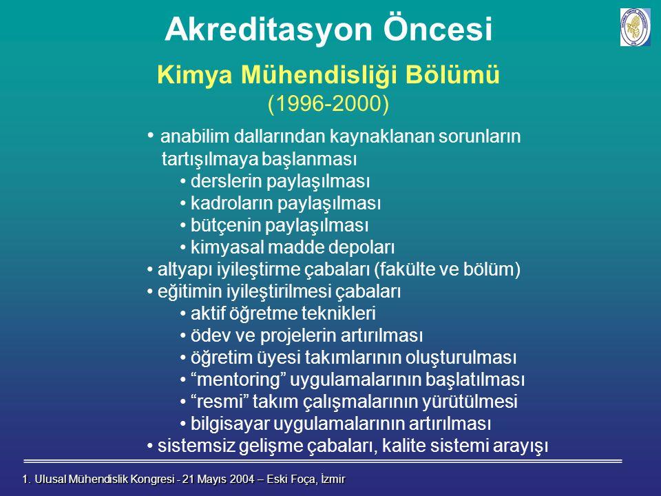 Akreditasyon Öncesi 1.Ulusal Mühendislik Kongresi - 21 Mayıs 2004 – Eski Foça, İzmir 1.