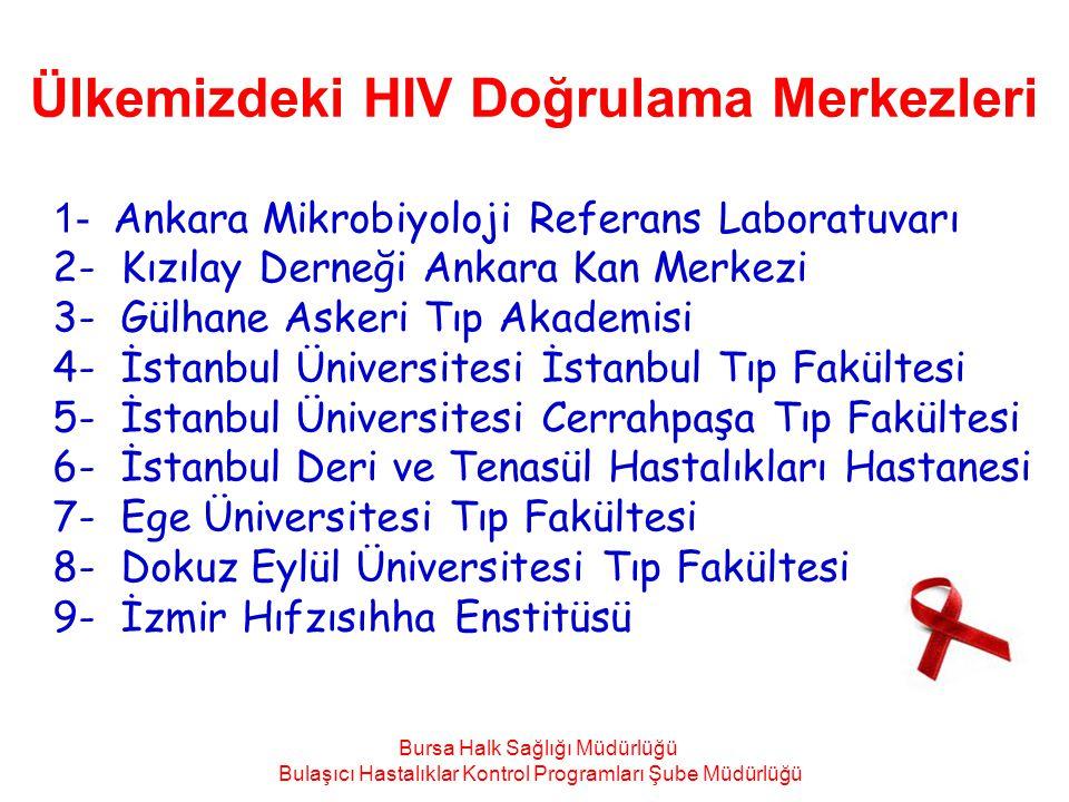 Ülkemizdeki HIV Doğrulama Merkezleri 1- Ankara Mikrobiyoloji Referans Laboratuvarı 2- Kızılay Derneği Ankara Kan Merkezi 3- Gülhane Askeri Tıp Akademi
