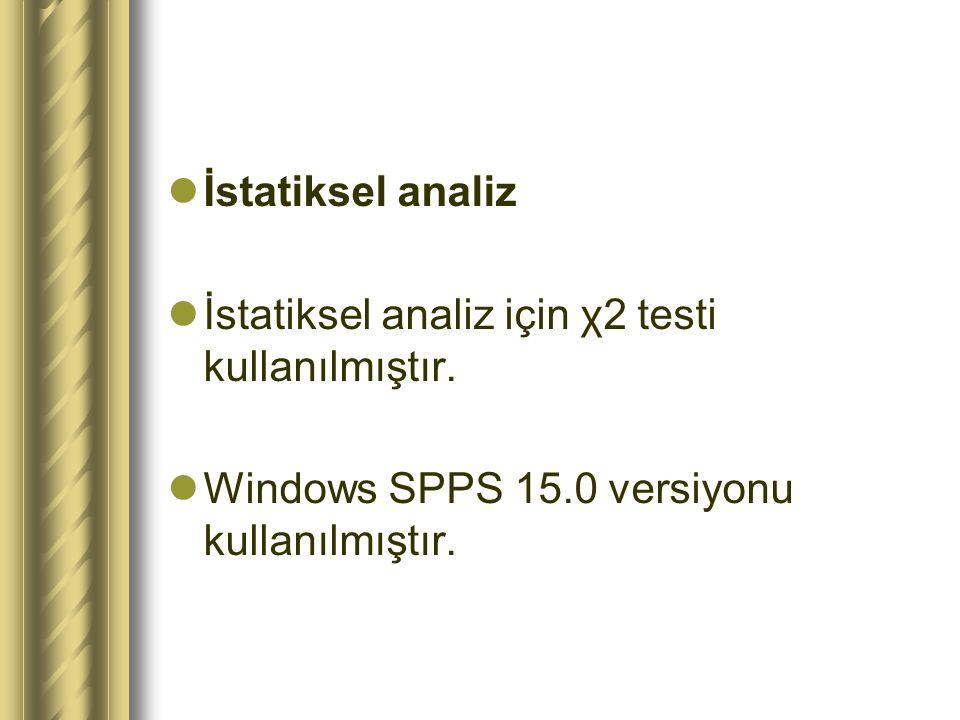 İstatiksel analiz İstatiksel analiz için χ2 testi kullanılmıştır. Windows SPPS 15.0 versiyonu kullanılmıştır.