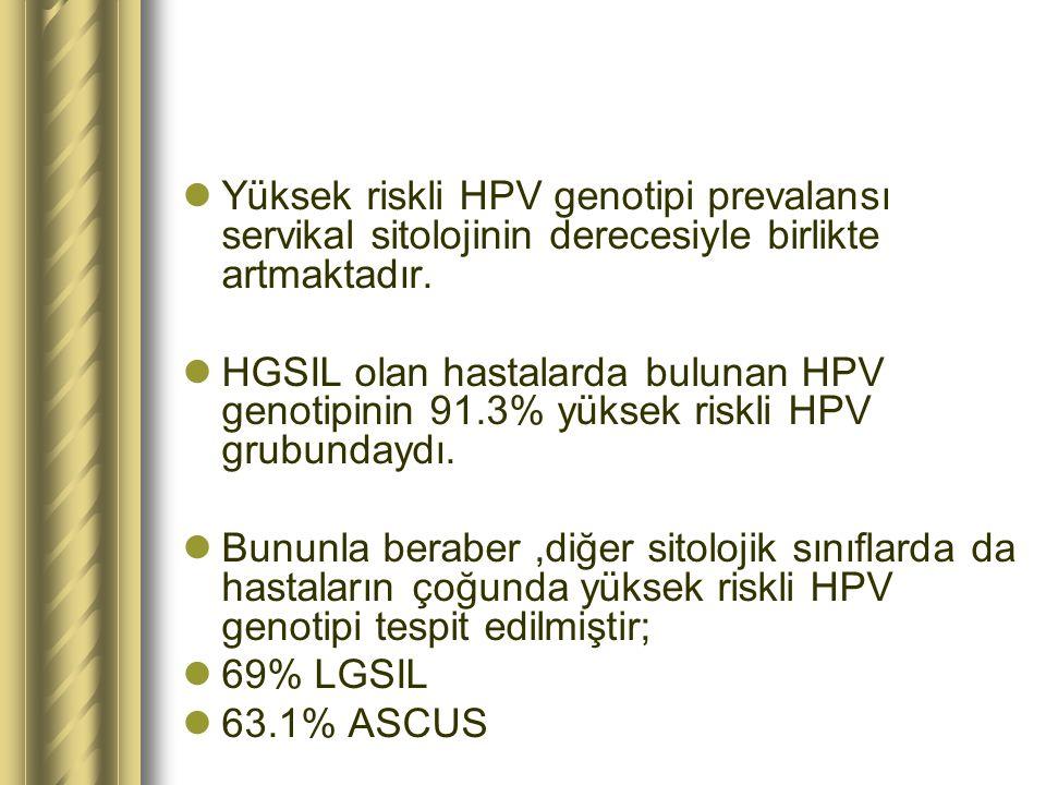 Yüksek riskli HPV genotipi prevalansı servikal sitolojinin derecesiyle birlikte artmaktadır. HGSIL olan hastalarda bulunan HPV genotipinin 91.3% yükse