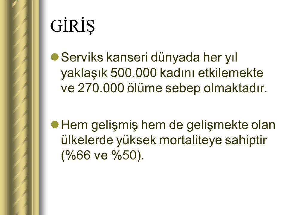 GİRİŞ Serviks kanseri dünyada her yıl yaklaşık 500.000 kadını etkilemekte ve 270.000 ölüme sebep olmaktadır. Hem gelişmiş hem de gelişmekte olan ülkel