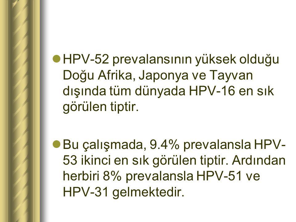 HPV-52 prevalansının yüksek olduğu Doğu Afrika, Japonya ve Tayvan dışında tüm dünyada HPV-16 en sık görülen tiptir. Bu çalışmada, 9.4% prevalansla HPV