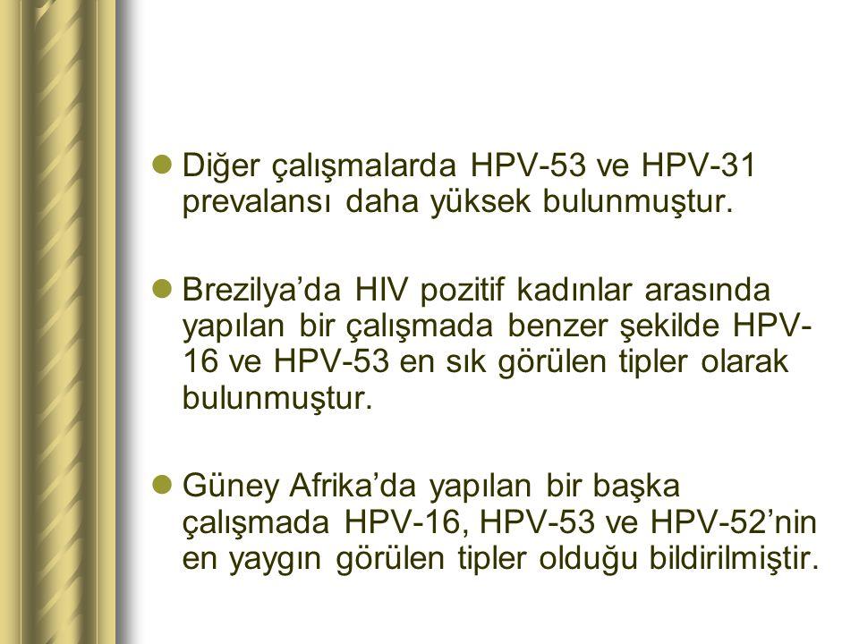 Diğer çalışmalarda HPV-53 ve HPV-31 prevalansı daha yüksek bulunmuştur. Brezilya'da HIV pozitif kadınlar arasında yapılan bir çalışmada benzer şekilde
