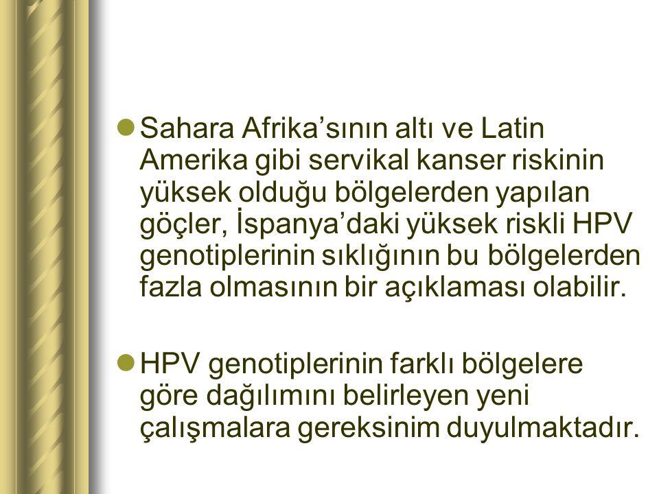 Sahara Afrika'sının altı ve Latin Amerika gibi servikal kanser riskinin yüksek olduğu bölgelerden yapılan göçler, İspanya'daki yüksek riskli HPV genot