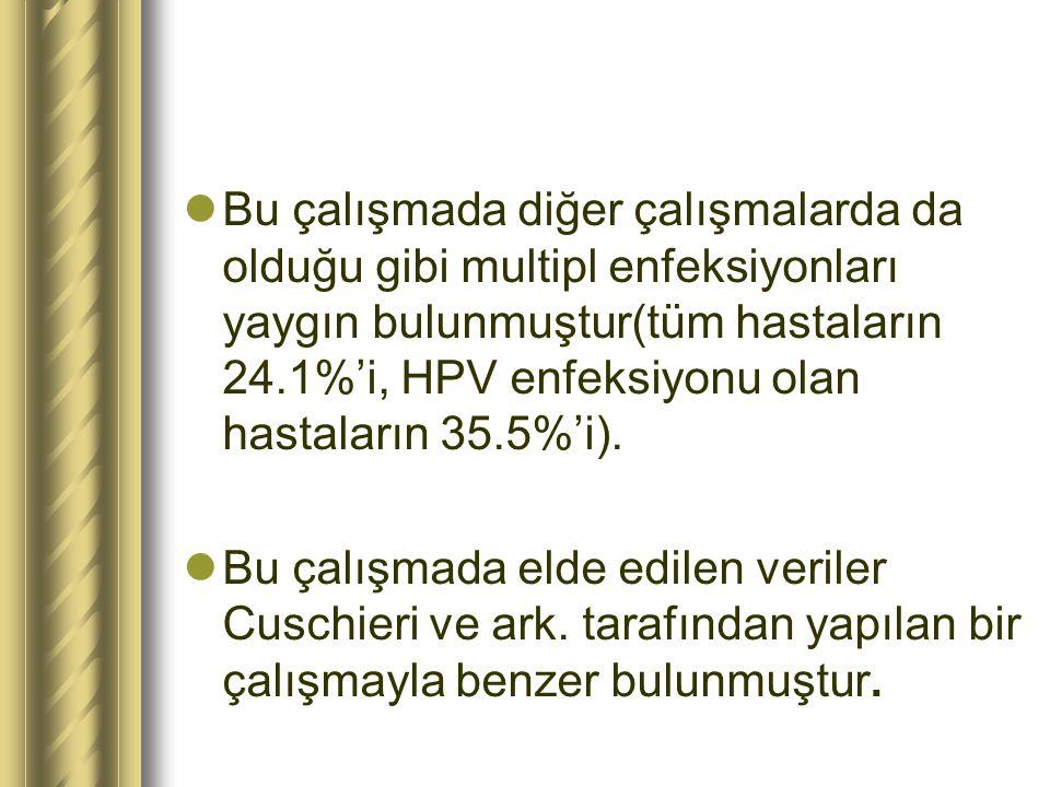 Bu çalışmada diğer çalışmalarda da olduğu gibi multipl enfeksiyonları yaygın bulunmuştur(tüm hastaların 24.1%'i, HPV enfeksiyonu olan hastaların 35.5%