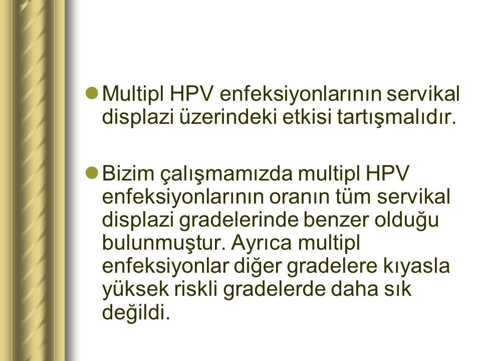 Multipl HPV enfeksiyonlarının servikal displazi üzerindeki etkisi tartışmalıdır. Bizim çalışmamızda multipl HPV enfeksiyonlarının oranın tüm servikal