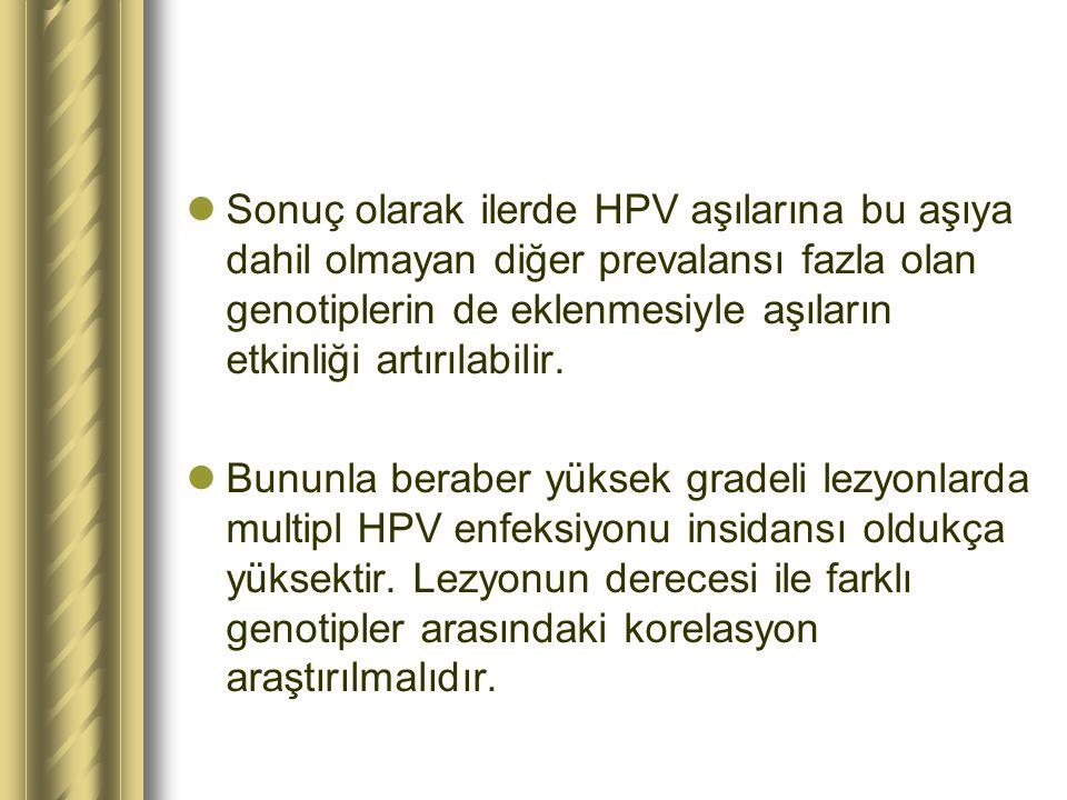 Sonuç olarak ilerde HPV aşılarına bu aşıya dahil olmayan diğer prevalansı fazla olan genotiplerin de eklenmesiyle aşıların etkinliği artırılabilir. Bu