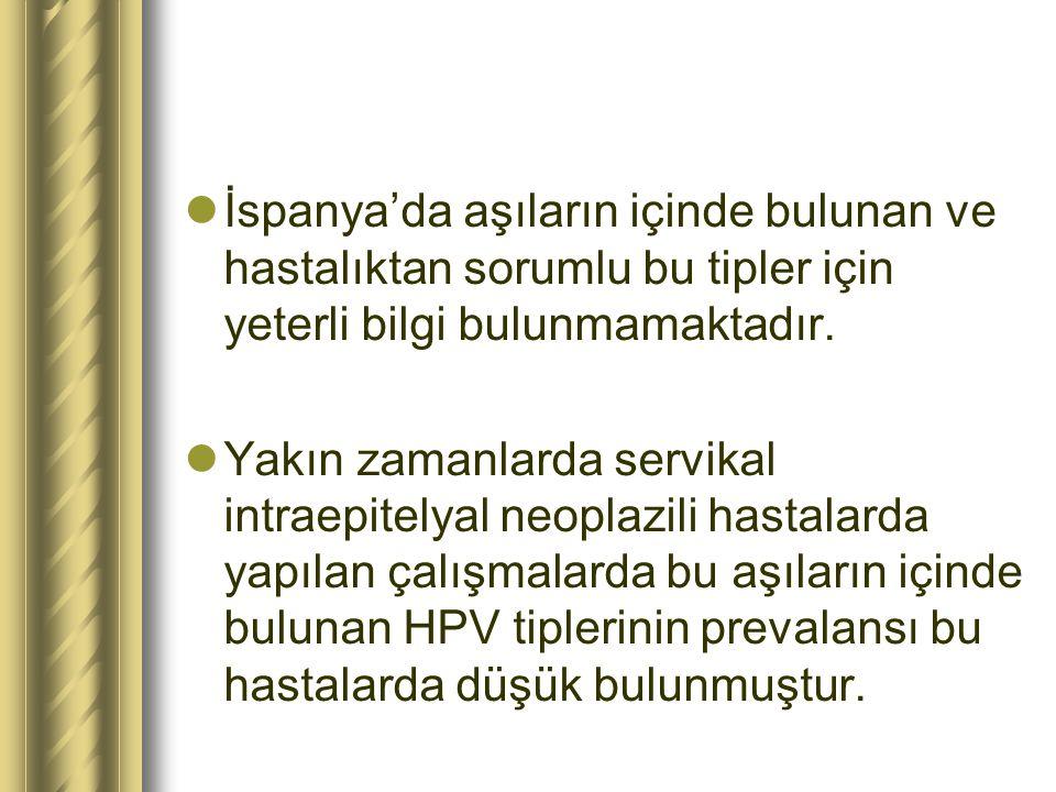 İspanya'da aşıların içinde bulunan ve hastalıktan sorumlu bu tipler için yeterli bilgi bulunmamaktadır. Yakın zamanlarda servikal intraepitelyal neopl