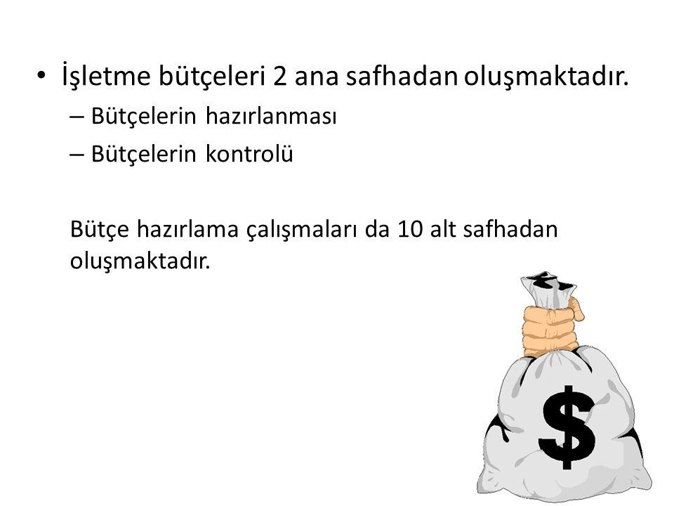 Bütçe hazırlama safhaları 1.Ön hazırlık çalışmaları, 2.Bütçe takviminin hazırlanması, 3.Senaryo analizleri, 4.Satış bütçesi, 5.Üretim bütçesi, 6.Satınalma bütçesi, 7.Masraf bütçeleri, 8.Yatırım bütçesi, 9.Nakit bütçesi, 10.Proforma sonuç tablolarının hazırlanması.