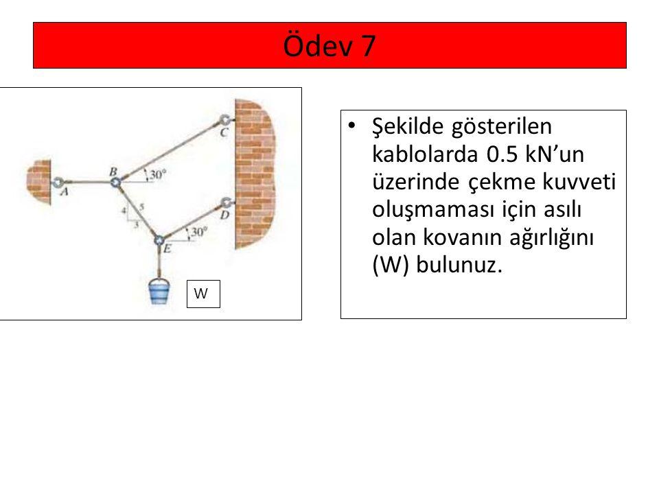 Şekilde gösterilen kablolarda 0.5 kN'un üzerinde çekme kuvveti oluşmaması için asılı olan kovanın ağırlığını (W) bulunuz. Ödev 7 W