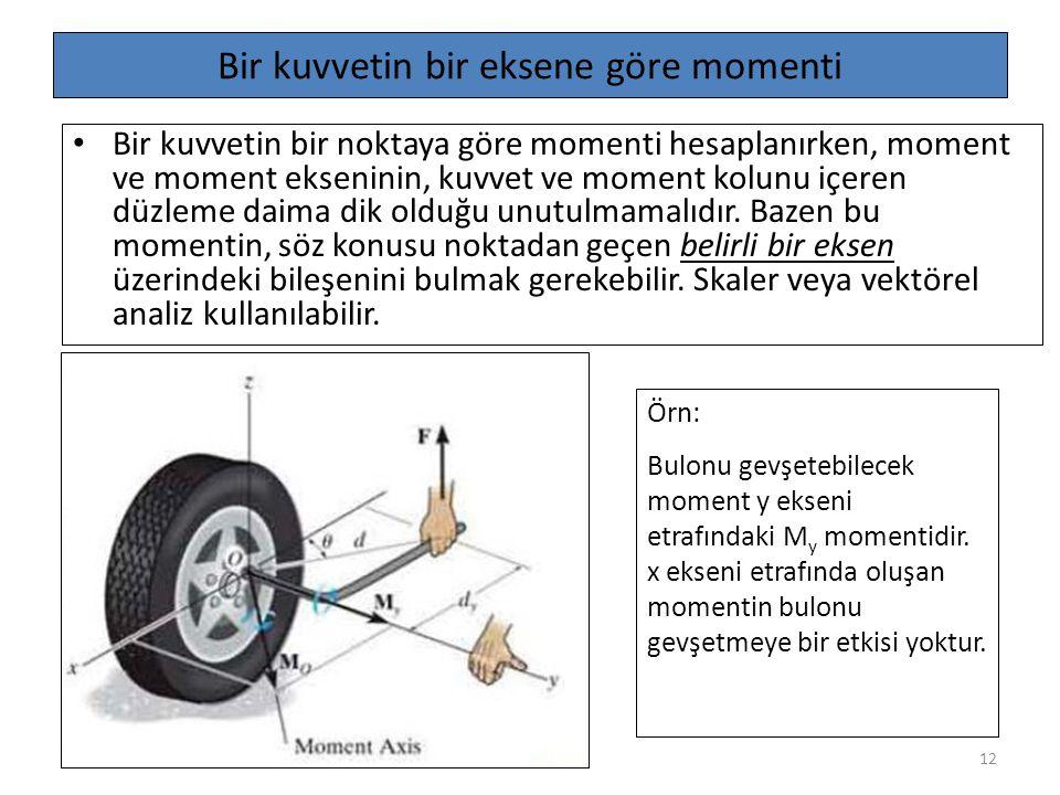 12 Bir kuvvetin bir eksene göre momenti Bir kuvvetin bir noktaya göre momenti hesaplanırken, moment ve moment ekseninin, kuvvet ve moment kolunu içere