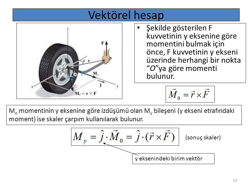 """14 Vektörel hesap Şekilde gösterilen F kuvvetinin y eksenine göre momentini bulmak için önce, F kuvvetinin y ekseni üzerinde herhangi bir nokta """"O""""ya"""