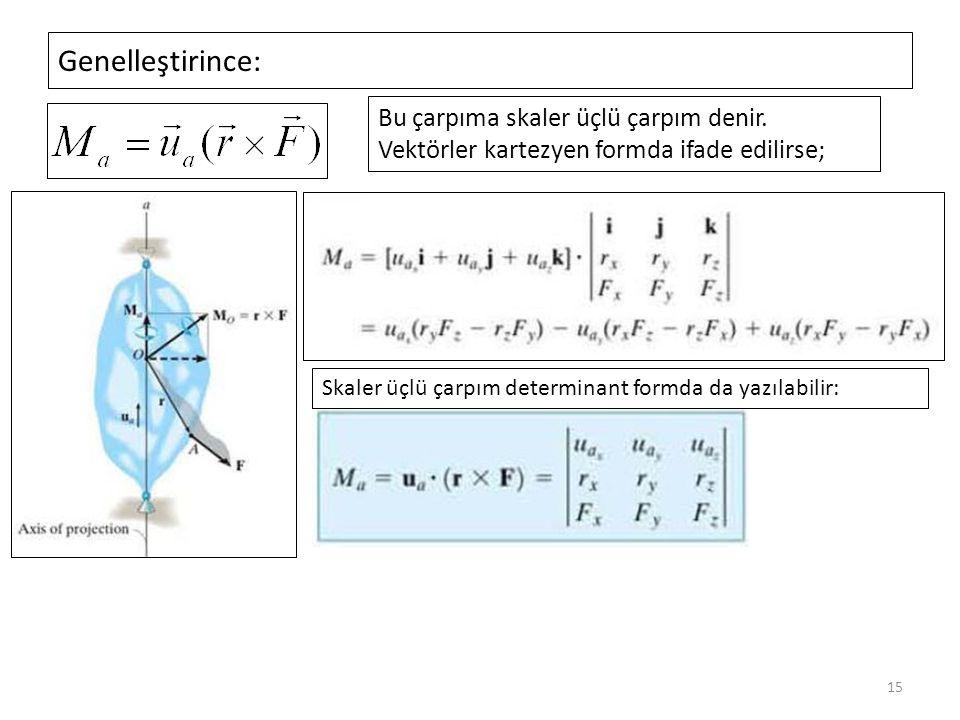15 Genelleştirince: Bu çarpıma skaler üçlü çarpım denir. Vektörler kartezyen formda ifade edilirse; Skaler üçlü çarpım determinant formda da yazılabil