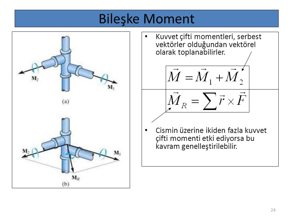 24 Bileşke Moment Kuvvet çifti momentleri, serbest vektörler olduğundan vektörel olarak toplanabilirler. Cismin üzerine ikiden fazla kuvvet çifti mome