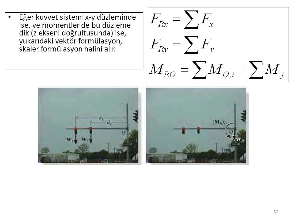 32 Eğer kuvvet sistemi x-y düzleminde ise, ve momentler de bu düzleme dik (z ekseni doğrultusunda) ise, yukarıdaki vektör formülasyon, skaler formülas