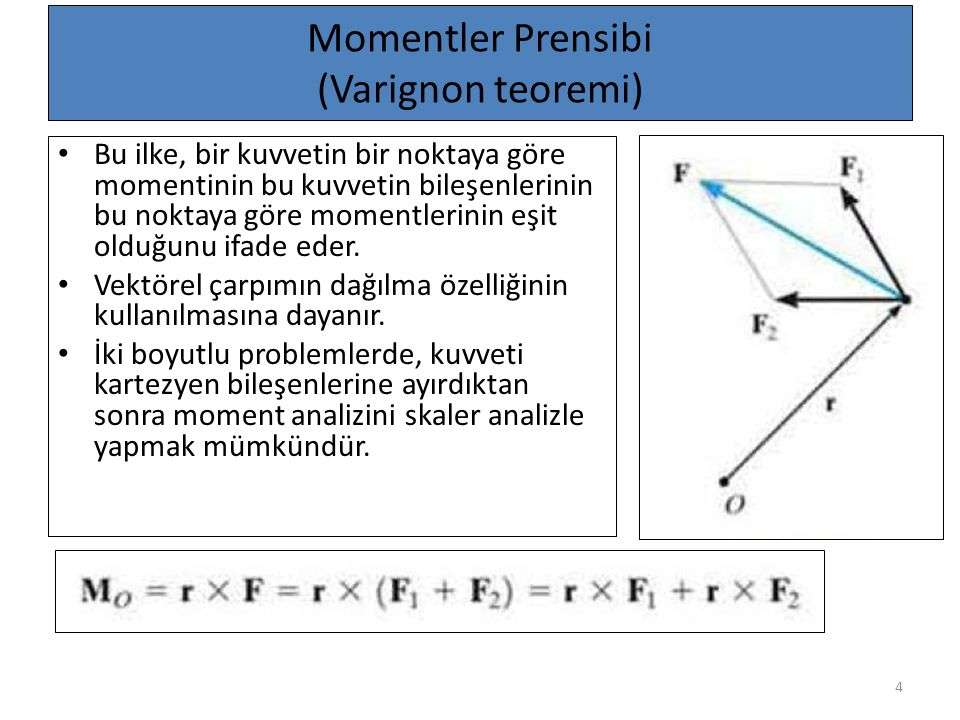 4 Momentler Prensibi (Varignon teoremi) Bu ilke, bir kuvvetin bir noktaya göre momentinin bu kuvvetin bileşenlerinin bu noktaya göre momentlerinin eşi