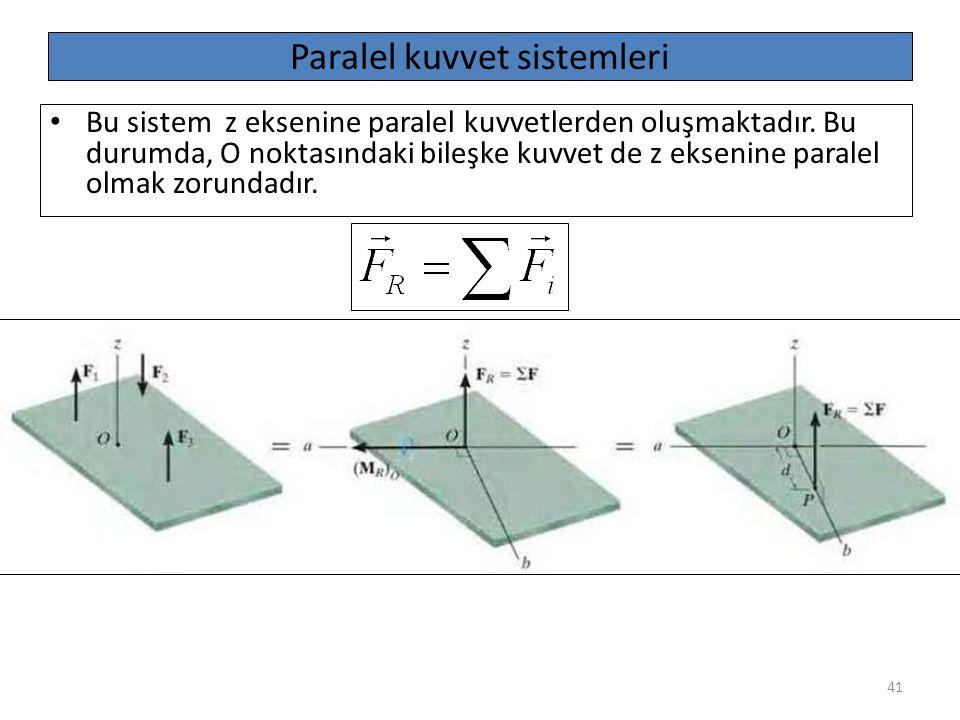 41 Paralel kuvvet sistemleri Bu sistem z eksenine paralel kuvvetlerden oluşmaktadır. Bu durumda, O noktasındaki bileşke kuvvet de z eksenine paralel o