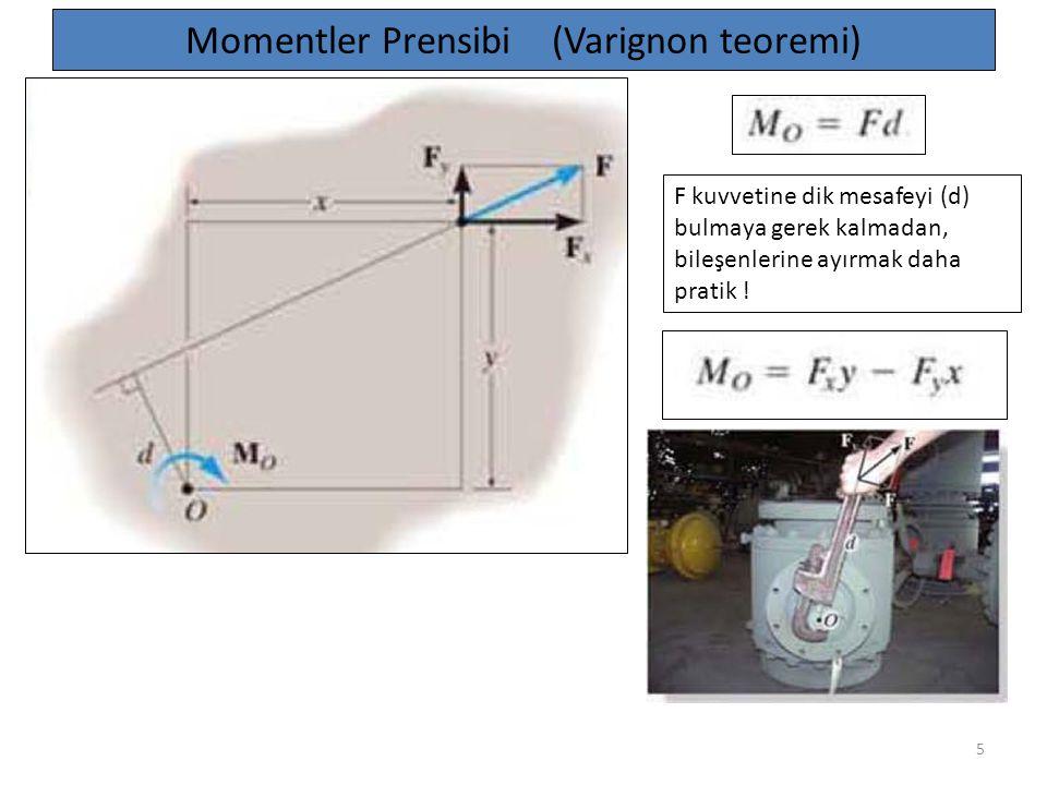 5 F kuvvetine dik mesafeyi (d) bulmaya gerek kalmadan, bileşenlerine ayırmak daha pratik ! Momentler Prensibi (Varignon teoremi)
