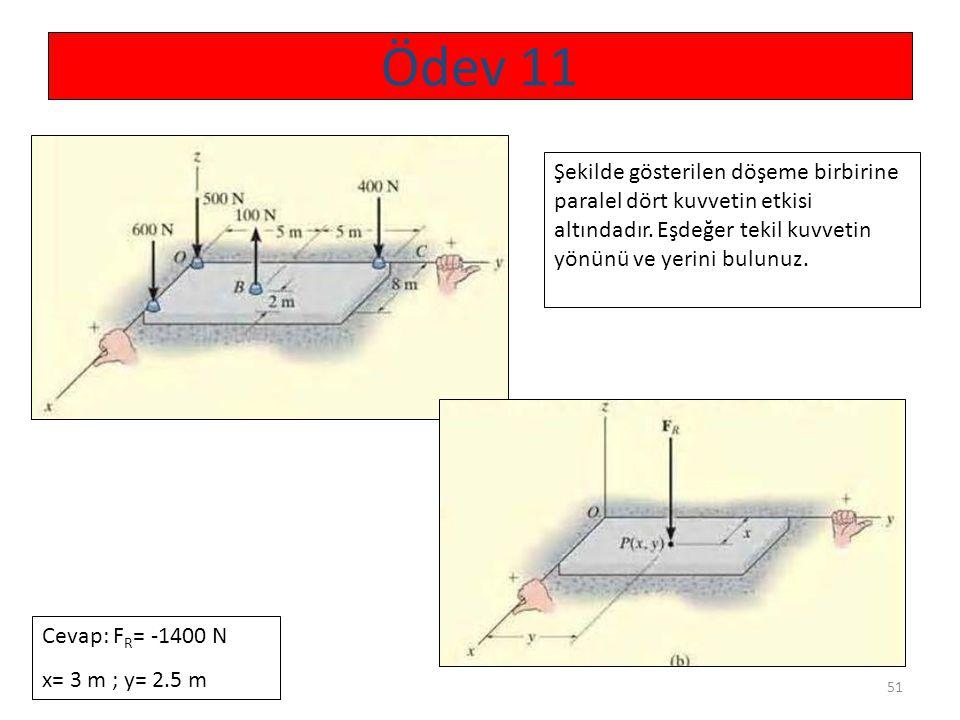 51 Ödev 11 Şekilde gösterilen döşeme birbirine paralel dört kuvvetin etkisi altındadır. Eşdeğer tekil kuvvetin yönünü ve yerini bulunuz. Cevap: F R =